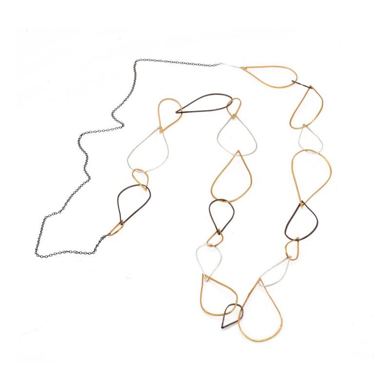Necklace Edges