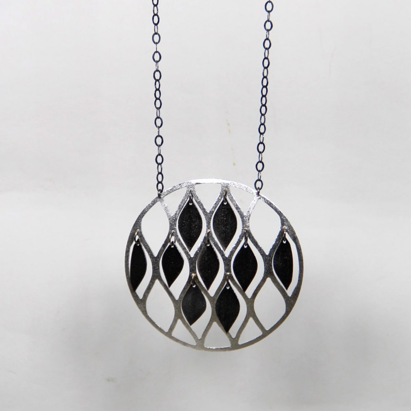 Necklace Symmetry